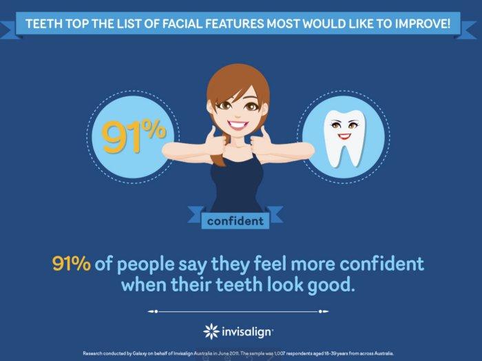 tony weir orthodontist brisbane smile